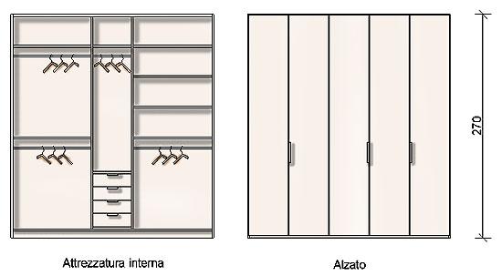 Dimensione armadio dimensione pieno torneria automatica for Elvarli ikea misure